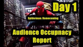 Spiderman Homecoming Audience Occupancy Report Day 1 I Morning Shows I Tom Holland