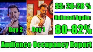 Golmaal Again Vs Secret Superstar Audience Occupancy Report Day 1-2 Afternoon Shows