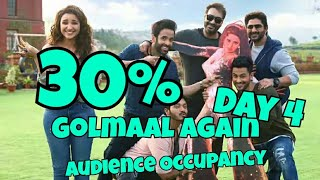 Golmaal Again Audience Occupancy Report Day 4 Morning Shows