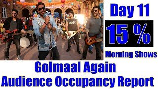 Golmaal Again Audience Occupancy Report Day 11 Morning Shows