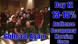 Golmaal Again Audience Occupancy Report Day 12 Morning Shows