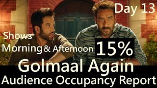 Golmaal Again  Audience Occupancy Report Day 13 Morning & Afternoon Shows