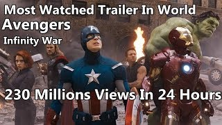 Avengers Infinity War Trailer Is Most Watched Trailer In World In 24 Hours