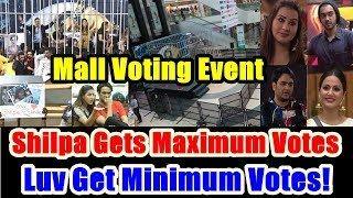 Shilpa Shinde Gets Maximum Votes, Luv Tyagi Gets Least Votes In Mall Voting Task!