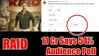 Raid Movie Collection Day 1 Prediction Audience Poll I 54 Percent Says 11 Cr And Above