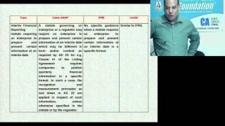 Interim Financial Reporting Ind AS 34 | AS 25 | IAS 34 for CA Final FR By CA Vinod Kumar Agarwal