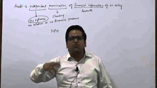 Concept of Auditing for CS Foundation Audit by CA Raj K Agrawal