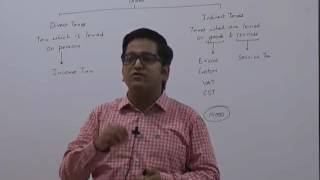 Income Tax Basic Introductory Class AY 2017-18 by CA Raj K Agrawal