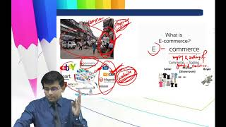 E-commerce for CS Professional ITSA - Information Technology & Systems Audit by CA Guru Gupta