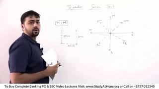 Direction Sense Test | Logical Reasoning | Banking PO & SSC by Prof. Vinit Kankriya