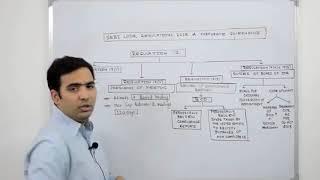SEBI LODR Regulations 2015 | Corporate Governance by Adv Sanyog Vyas