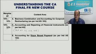 Understanding the CA Final - Financial Reporting | New Syllabus
