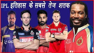 Top 10 Fastest Centuries in IPL History