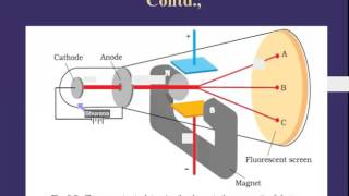 Structure of Atom|Chemistry Demo|Class 11|