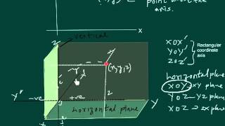 Introduction of 3D Geometry|3D Geometry|Basic of 3D Geometry|