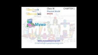 Physics Class 11 Chapter 1 Part II|Physical World|Physics Chapter 1 for Class 11|