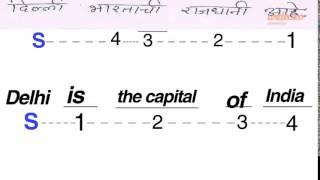 Spoken English learning videos in Marathi..English speaking videos in Marathi.