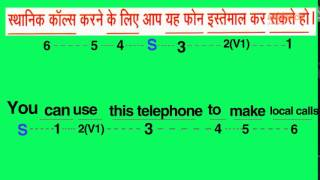 Spoken English learning videos in Hindi full. English Speaking Videos in Hindi. - by Wideo.co