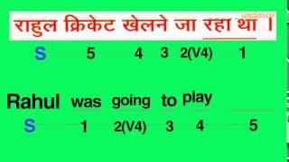 Spoken English learning videos in Hindi full. English speaking videos in Hindi