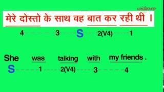 English Speaking videos in Hindi . Spoken English learning videos in Hindi full