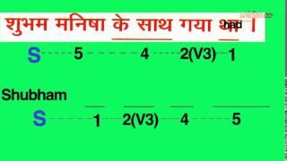 English speaking course in Hindi full version. Spoken English learning videos in Hindi full
