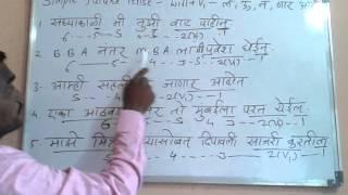 English speaking Videos in Marathi Spoken English learning videos in