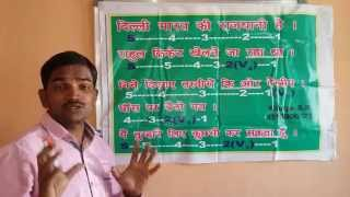 Spoken English Learning videos in Hindi. Grammar. Class. Oriya. speaking course.  through .