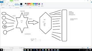 Introduction Informatica IDQ