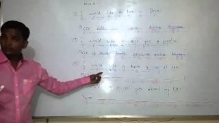Learn  Hindi through English . Conversation. Hindi Grammar Lessons. Full course.