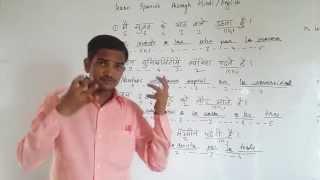 Learn Spanish through Hindi. English . Mandarin. Arabic. learn Spanish for beginners Indian