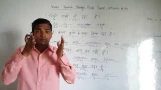 Learn Spanish through Hindi. English. learn Spanish for beginners through Hindi.