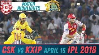 Chennai Super Kings vs Kings XI Punjab | CSK vs KXIP | Match Highlights | Cricnwin Match Reels
