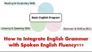 Spoken English Class for colleges and universities in SRINAGAR.
