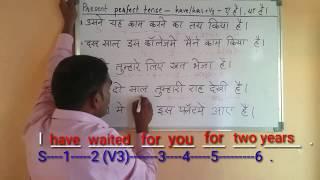 Spoken English  through  Hindi  .