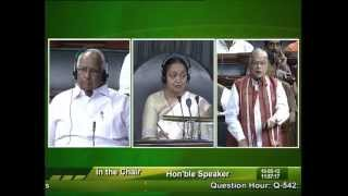 Question Hour: Q-542:  Sustainable Farming Practices: Sh. Murli Manohar Joshi: 15.05.2012
