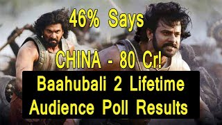 Baahubali 2 Lifetime Collection In CHINA I Audience Poll Results