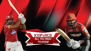 IPL 2018: Match 48, KXIP vs RCB: All you need to know