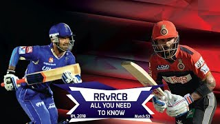 IPL 2018: Match 53, RR vs RCB: All you need to know