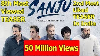 Sanju Is 8th Most Viewed Teaser And 2nd Most Liked Teaser In India