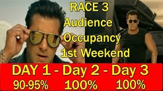 RACE 3 Audience Occupancy Will Be 95 - 100 Percent Across India On Day 1 Day 2 And Day 3! My Views