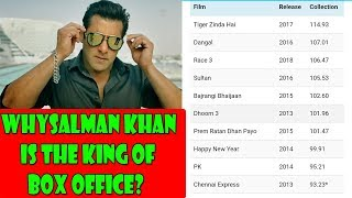 Why Salman Khan Is King Of Box Office I He Has 5 Films In Top 10 Highest Earning Film In 1st Weekend