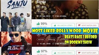SANJU Breaks RACE 3 Record To Become Most Liked Bollywood Film On Bookmyshow I Detailed Comparison