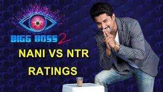 Big Boss 2 Rating I Big Boss 2 brings Star Maa on top again I Nani I rectv india