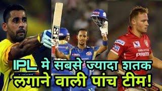 IPL 2018: The Five Most Centuries Team In IPL | Cricket News Today