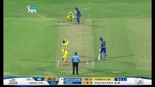 MI vs CSK IPL 2018: Mumbai Indians beat chennai super kings by 8 Wickets, Match Highlights
