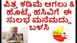 How to Increase Appetite Naturally...Kannada Sanjeevani