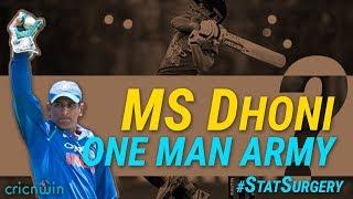 StatSurgery: MS Dhoni