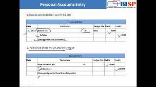 Journal Posting | HFM Journal Basics | Oracle HFM | Journal Adjustment