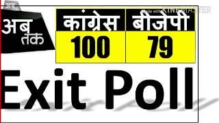 Exit Poll Gujarat Election 2017 || Gujarat Exit Poll Result || Gujarat Election Result Exit Poll