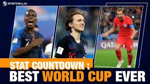 A Statistical Countdown of the best World Cup ever